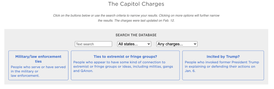 NPR database